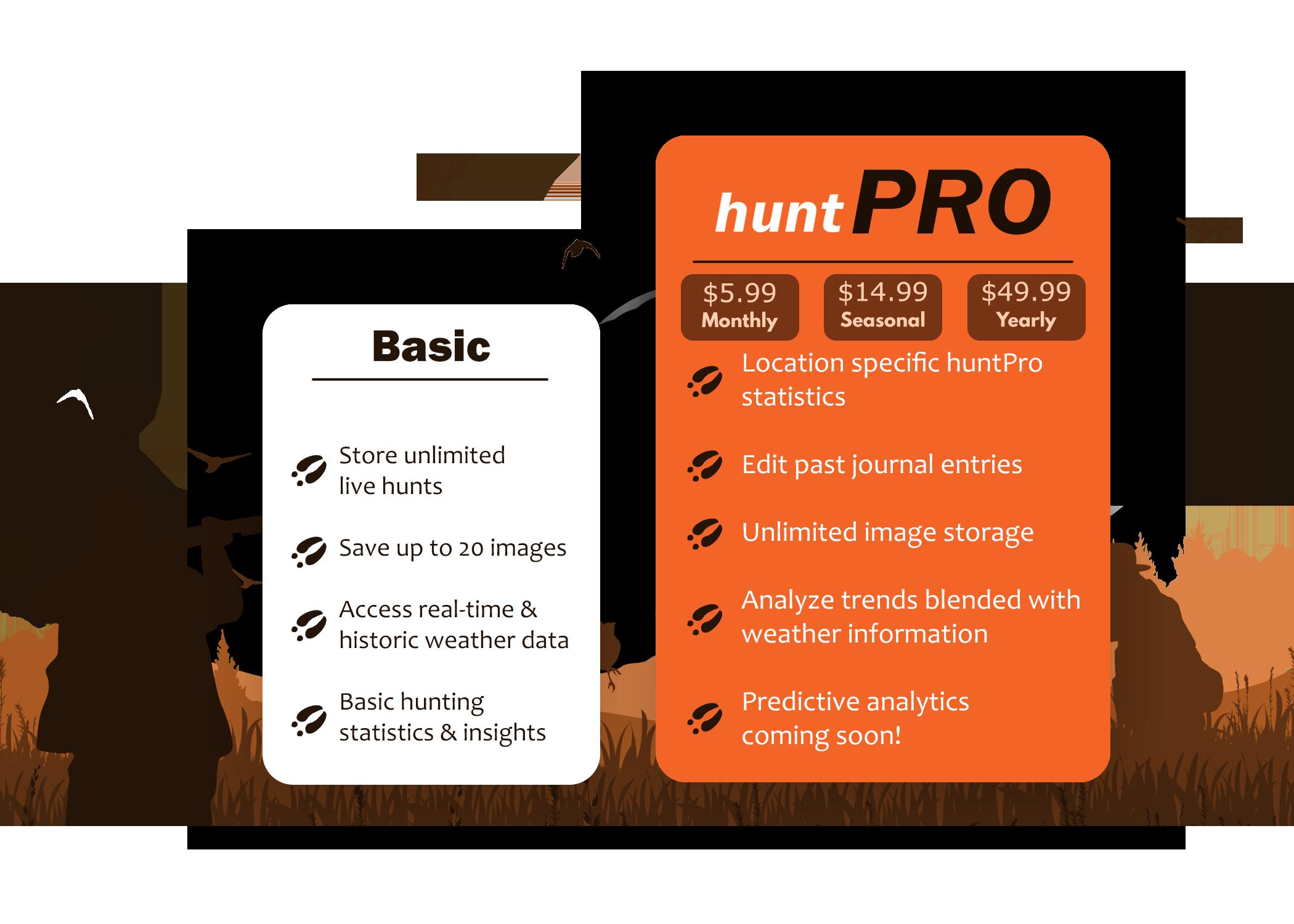 HuntPro vs Basic